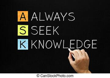 Siempre busca el acrónimo del conocimiento