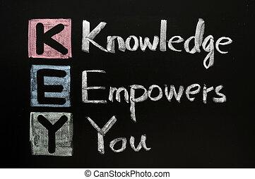 siglas, llave, pizarra, chalk., conocimiento, -, empowers, palabras, usted, escrito