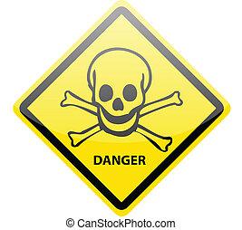Signo de peligro de cráneo