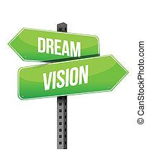Signo de sueño y visión