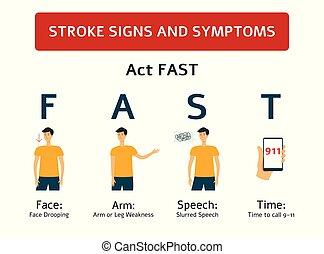 Signos de ataque: síntomas de problemas de salud cerebral y cardíaco.