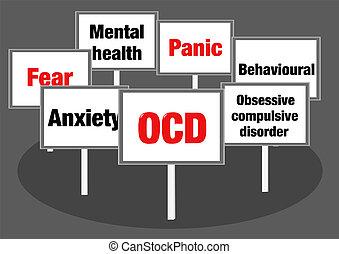Signos de OCD