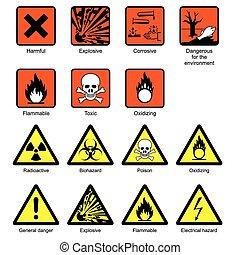 Signos de seguridad de laboratorio de ciencias
