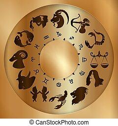 Signos zodiacos en un disco de oro