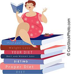 siiting, dieta