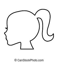 Silueta femenina de perfil