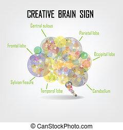 Simbolo cerebral creativo, signo de creatividad, símbolo de negocios, conocimiento y icono educativo