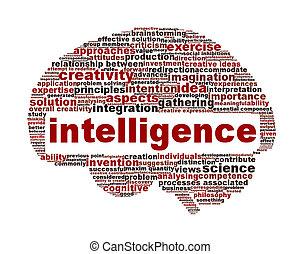 Simbolo de inteligencia conceptual