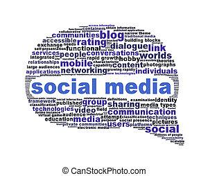 Simbolo de medios sociales aislado en blanco