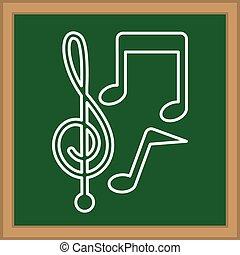 Simbolo de notas musicales