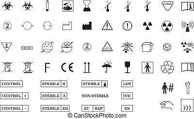 Simbolos médicos internacionales