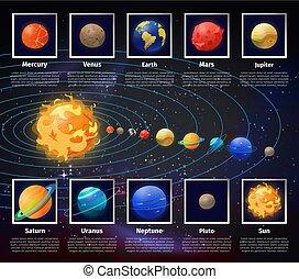 Sistema Cósmico y Solar, información del universo