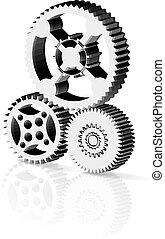 Sistema Gear