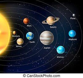 sistema solar, plano de fondo