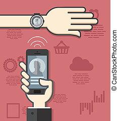 Smartwatch y comunicación de smartphone. Smartphone enviando cont