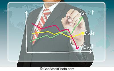 sobre, ganancia, empate, gráfico, coste, hombre de negocios