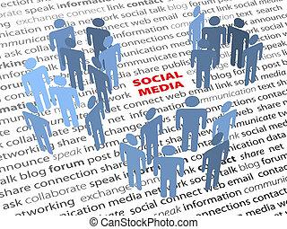 SOCIAL MEDIA Palabras que la gente escribe en cadena