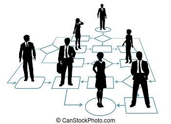 Solución de equipo de negocios en el flujo de gestión