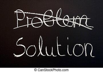 Solución para problemas de negocios
