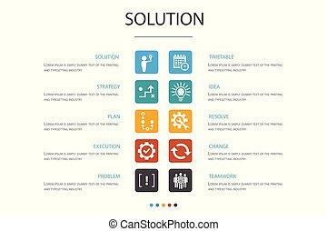 Solution Infographic 10 concepto de opción. Estrategia, plan, ejecución, horarios simples iconos