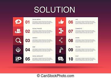 Solution Infographic 10 opción plantilla. Estratégica, plan, ejecución, horarios simples iconos