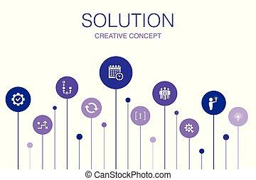Solution Infographic 10 pasos de plantilla, estrategia, plan, ejecución, iconos horarios