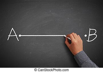 stratight, línea, b, punto