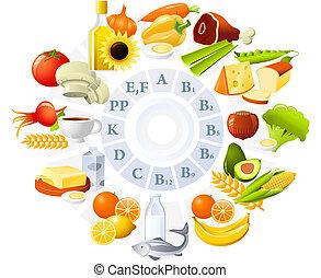 tabla, vitaminas