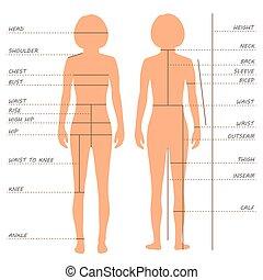 Tarjeta de medida corporal,