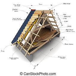techado