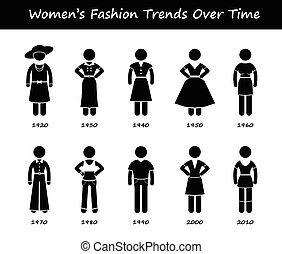 Tela de la moda femenina