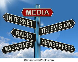 televisión, medios, actuación, revistas, internet, periódicos, poste indicador