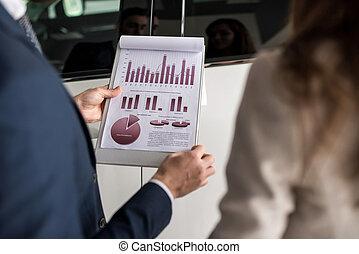 tenencia, vendedor, coche, gráficos