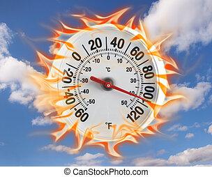 Termómetro caliente