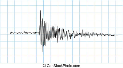 terremoto, símbolo