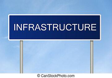 texto, infraestructura, muestra del camino