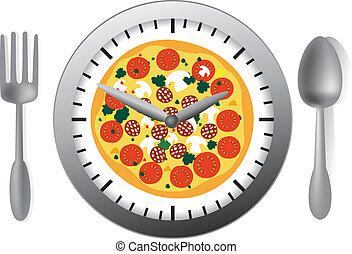 tiempo de la comida
