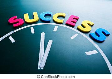 Tiempo para el concepto del éxito