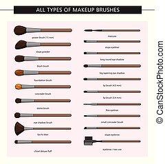 Tipos de pinceles de maquillaje