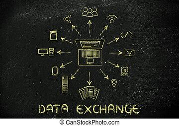 Transfiriendo archivos a dispositivos de computación, intercambio de datos