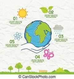 Trasfondo del Día de la Tierra sobre papel triturado