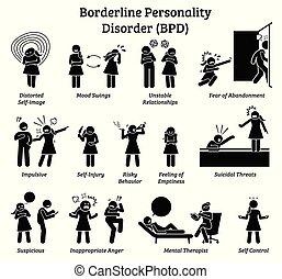 Trastorno de personalidad Borderline BPD signos y síntomas.