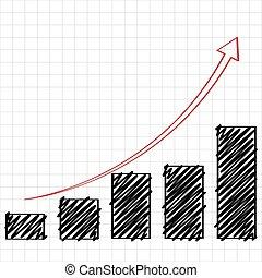Trend bar chart. Sketch