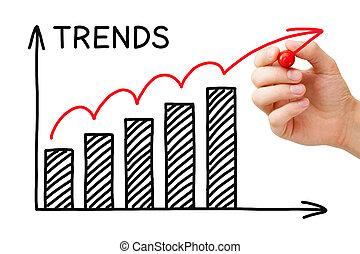 Trends de crecimiento gráfico