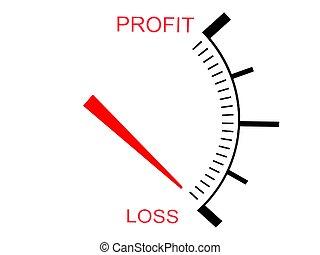 Tres dimensiones de pérdida de negocios