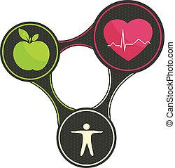 Triángulo de salud