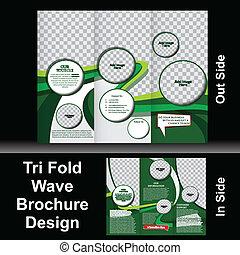 Tri pliegue vector de la onda