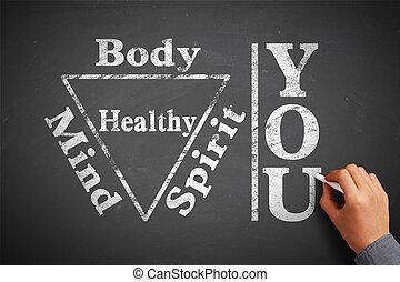 Tu alma espiritual corporal es saludable