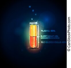Tubo de prueba con células sanguíneas, plasma, abrigo buffy y glóbulos rojos.