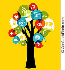 Un árbol de redes de medios sociales
